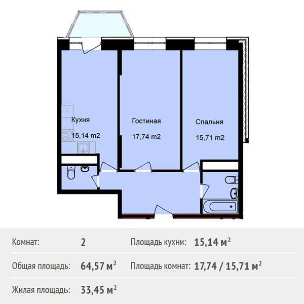 лоджии в квартирах метраж